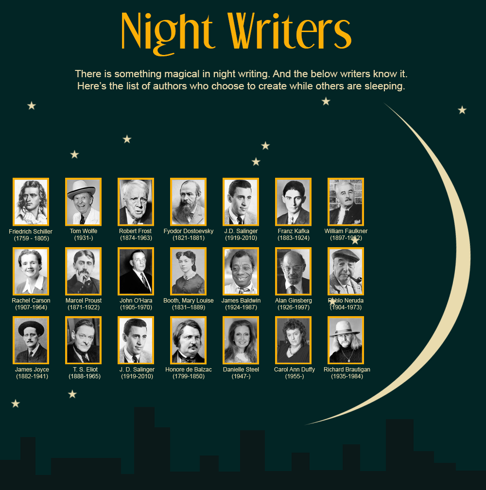 night writers